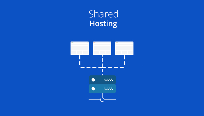 """Shared Hosting : Discover It with """"JustNode"""""""